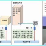 [動画]受水槽方式から直結増圧方式へ変更する5つのポイント(前半)